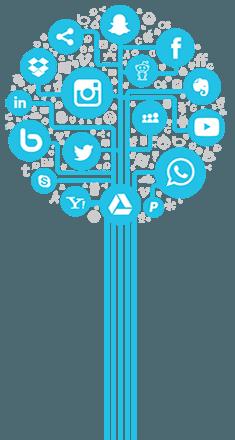 img_social_media_tree 2c3